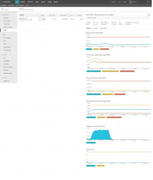Monitoring Access Manager with New Relic APM - Micro Focus