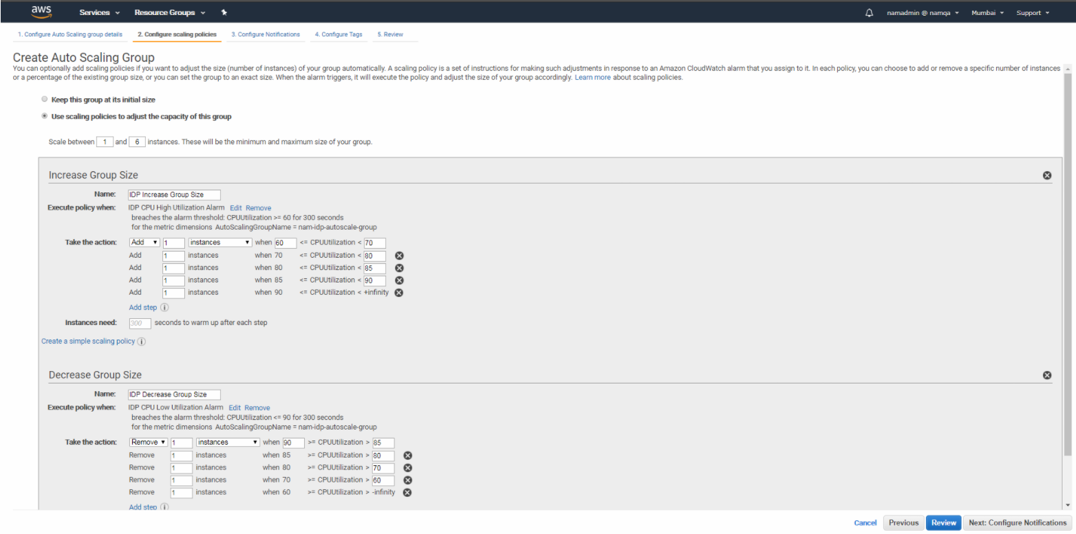 Auto Scaling of Access Manager Identity Servers in AWS