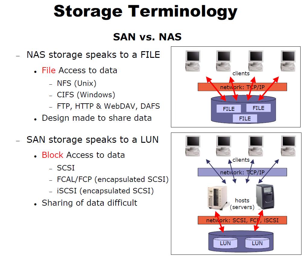 Deploy NetApp Filer Simulator and use it with Novell Filr