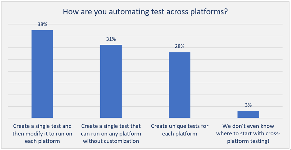 AI-Based Test Automation - The Revolution Continues.png